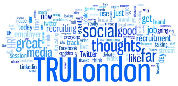 Wordle summary of #trulondon
